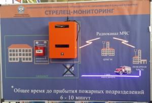Вывод сигналов от АУПС в пожарную часть
