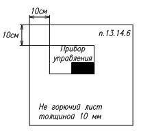 Установка приемно-контрольных приборов нормы 2