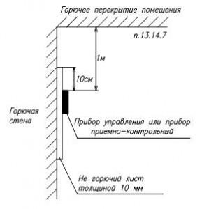 Установка приемно-контрольных приборов нормы 3