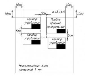 Установка приемно-контрольных приборов нормы 4