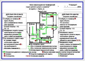План эвакуации киров-1