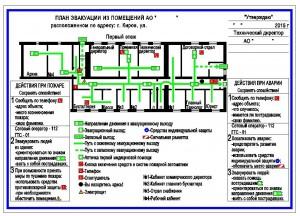 План эвакуации киров-2